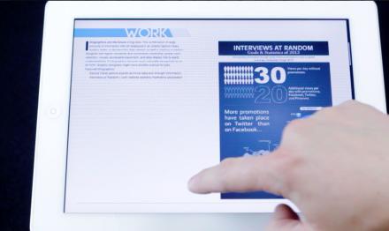 iPad Interactive Design Demo